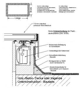 Detailansicht technische Zeichnung SkyVision COMFORT
