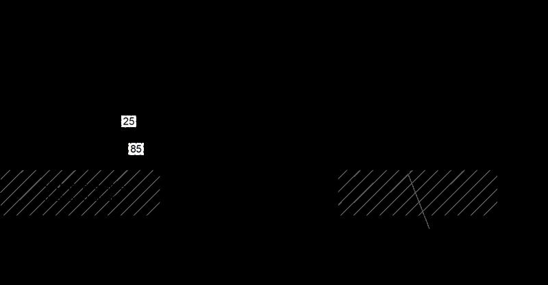 Technische Zeichnung SkyVision